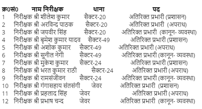 transfer list