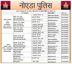 Noida-greater-noida-police contact-details
