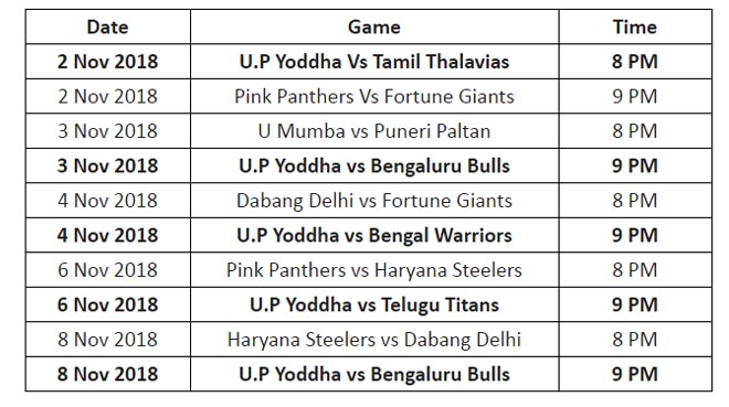 MATCH SCHEDULE PRO KABADDI LEAGUE IN GREATER NOIDA