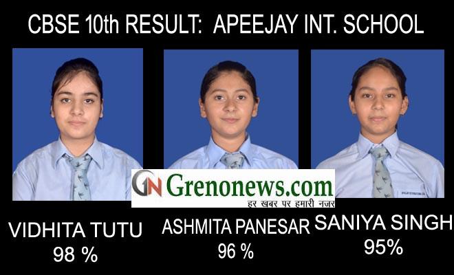 CBSE 10th result APEEJAY INT. SCHOOL