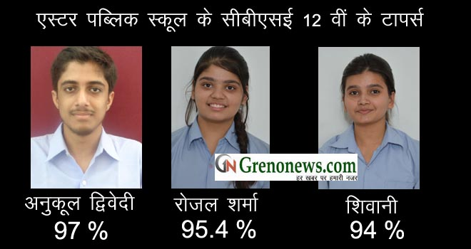 aster public school cbse 12th toppers