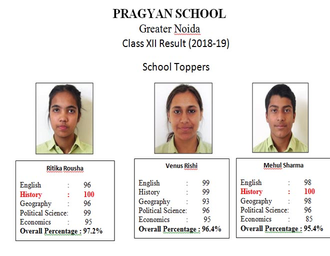 pragyan school cbse 12th toppers