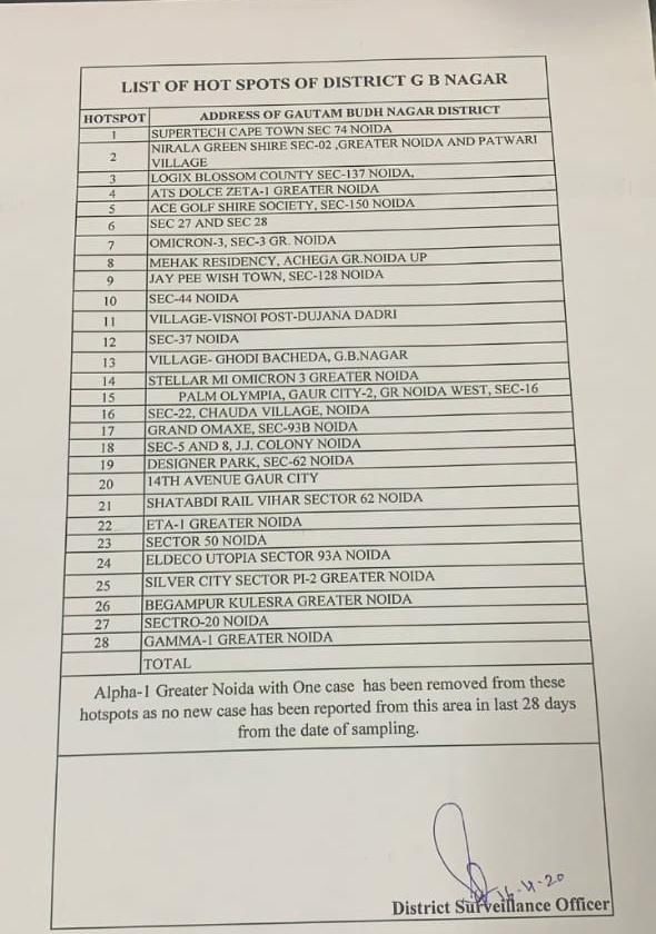 Hot spot list